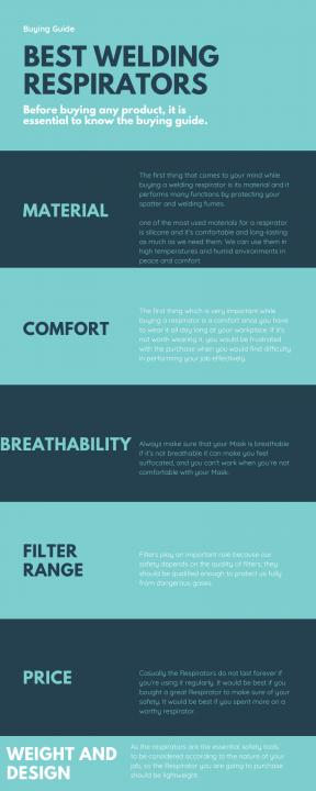 Best Welding Respirators buying guide